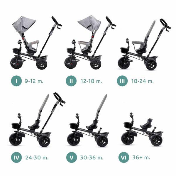 Tricicleta Aveo Kinderkraft z 4