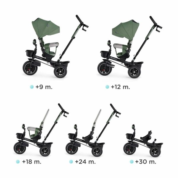 Tricicleta 5 in 1 Kinderkraft SPINSTEP z 2